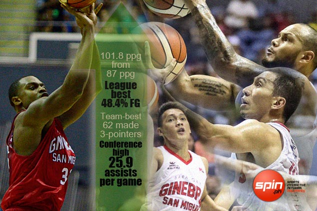 Big leap in Tenorio, Mercado, Aguilar, Thompson numbers fuels Ginebra rise
