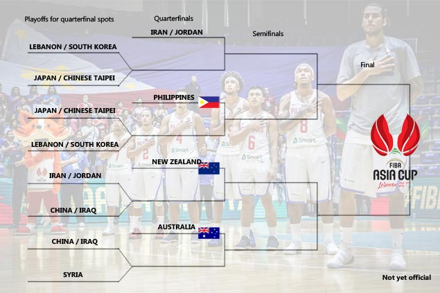 Lebanon advances into second rould of FIBA Asia Cup