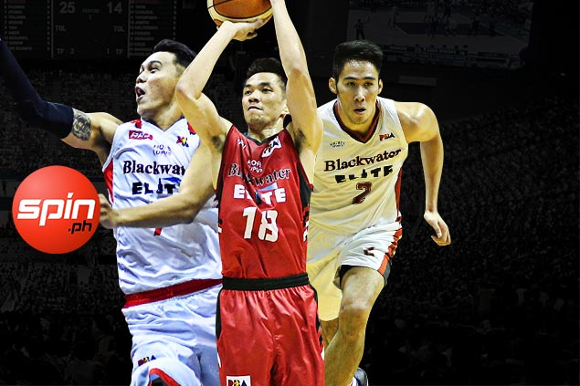 PBA Preview: Blackwater ready to give league heavyweights a run for their money
