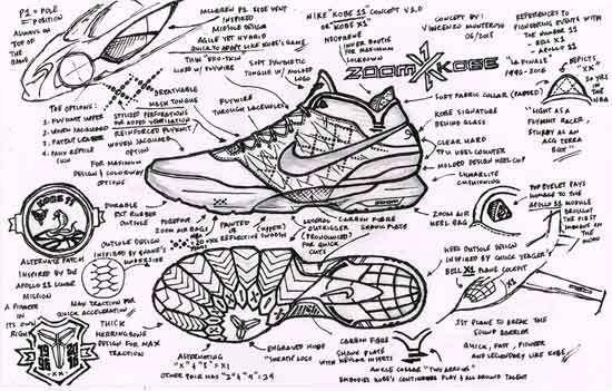 An example of Monteroso's hybrid sketch has shades of Jordan designer Tinker Hatfield. (Courtesy of Vincenzo Monteroso)