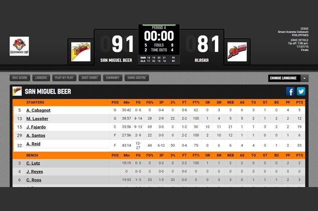 FIBA Livestats a game-changer for PBA and other leagues