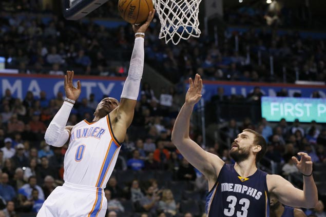 Westbrook scores 15 straight points to finish off Grizzlies in another triple-double outing for Thunder