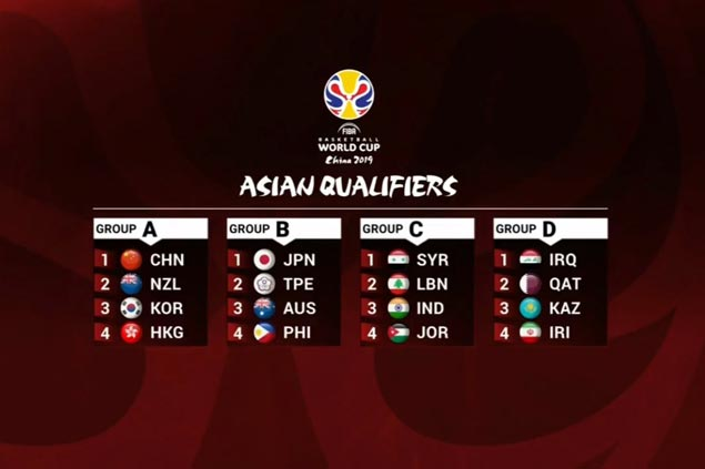 Gilas Pilipinas grouped with heavyweight Australia, Japan, Taipei in Asian qualifiers of Fiba World Cup
