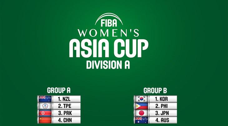 Perlas Pilipinas draws Australia, Japan, Korea in tough Fiba Women's Asia Cup group