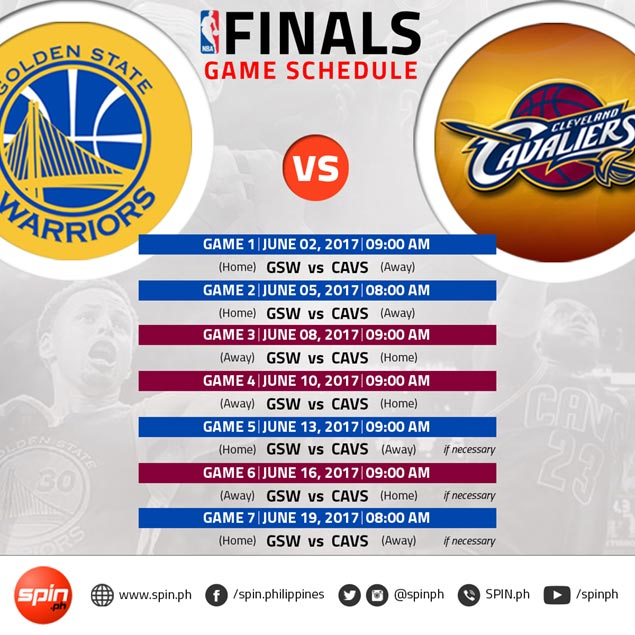 Nba Finals Game 4 Abs Cbn | All Basketball Scores Info