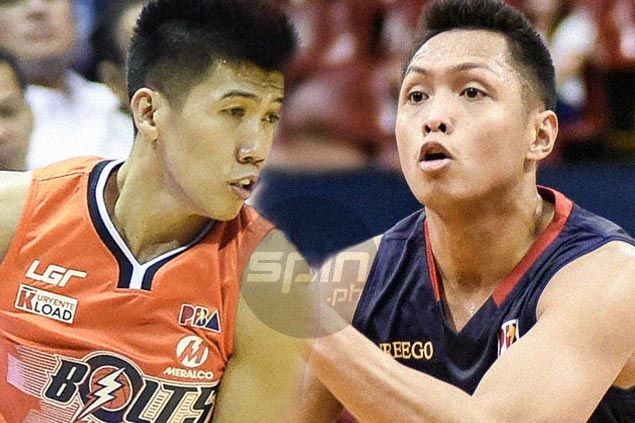Rain or Shine continues shuffle, trades Mike Tolomia to Meralco for fellow cadet Ed Daquioag