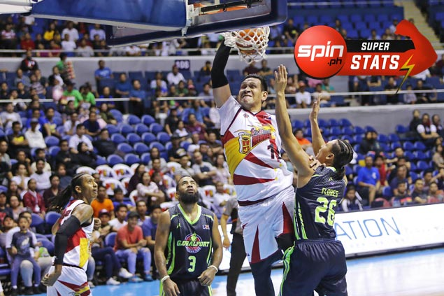 SPIN.ph Superstats of the Week: Fajardo stands tall with monster numbers