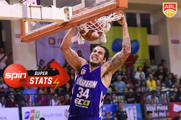 SPIN.ph Superstats of the Week: ABL double-double machine Standhardinger shows might