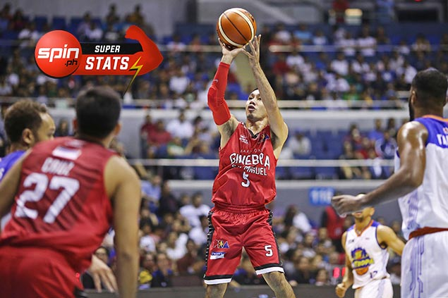 SPIN.ph Superstats of the Week: LA Tenorio runs the point to perfection