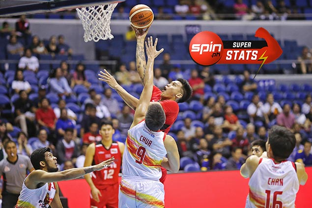 Blackwater big man Poy Erram turning into tireless double-double machine