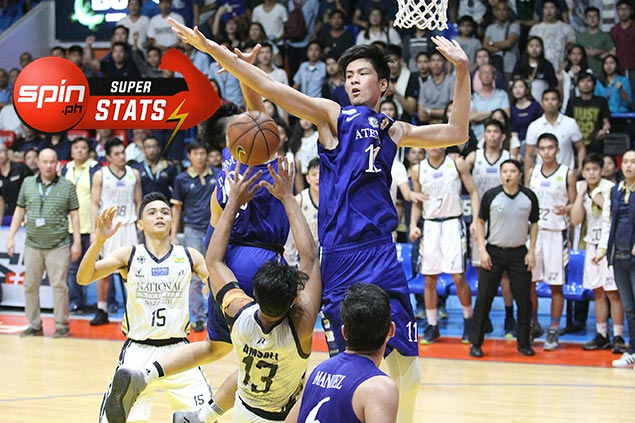 SPIN.ph Superstats of the Week: Sky-high potential in full display for Kai Sotto
