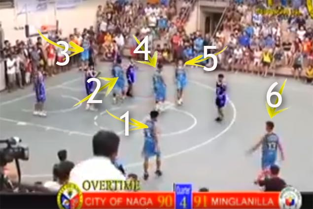 Bizarre end to Cebu game as team with six players on floor wins on buzzer beater