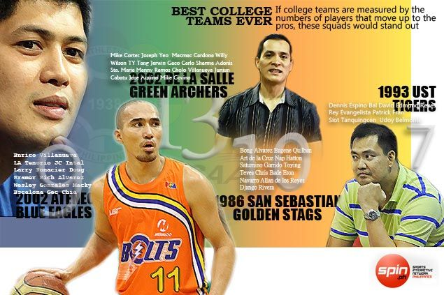 If college teams are measured by number of PBA players produced, these four batches stand out