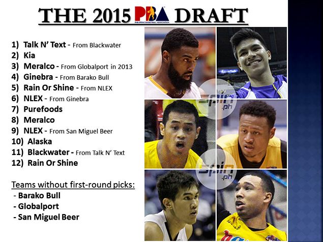 If PBA draft is held today, this team will hit the jackpot - and it's not Blackwater