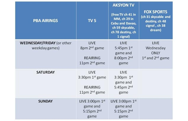 Here's schedule on airing of PBA games on TV5, Aksyon TV and FOX Sports