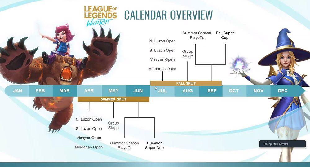League of Legends Wild Rift Tournament Calendar Overview