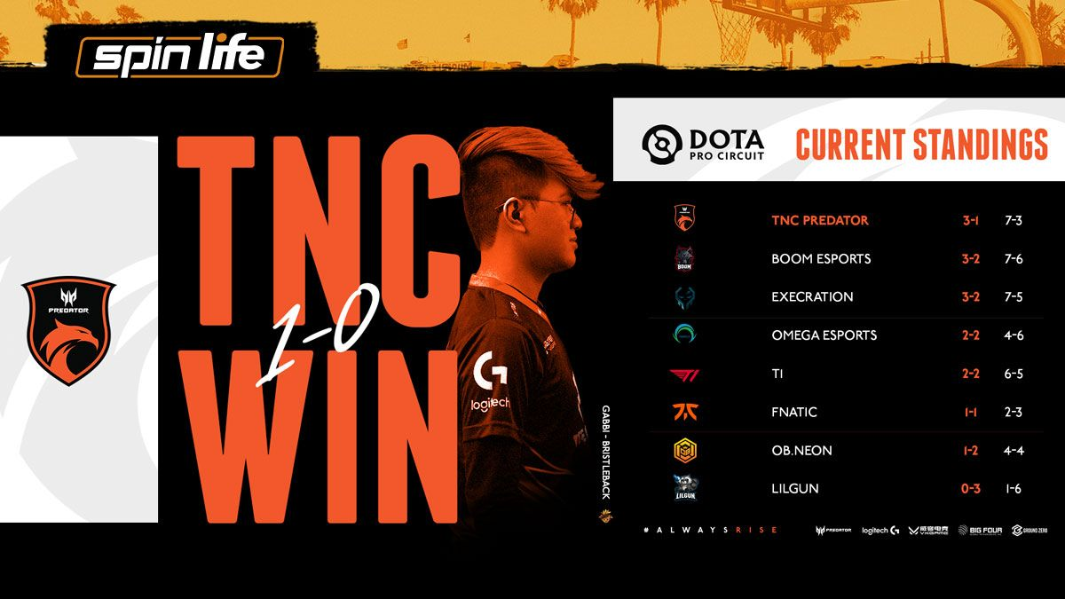 At halfway point, TNC, other Pinoy pros stand atop DPC SEA Upper Division season 2
